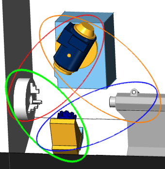 Submachine_Device_Grouping.png