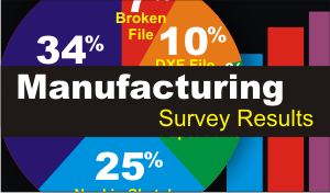 Machinist Survey Results Infographic-300