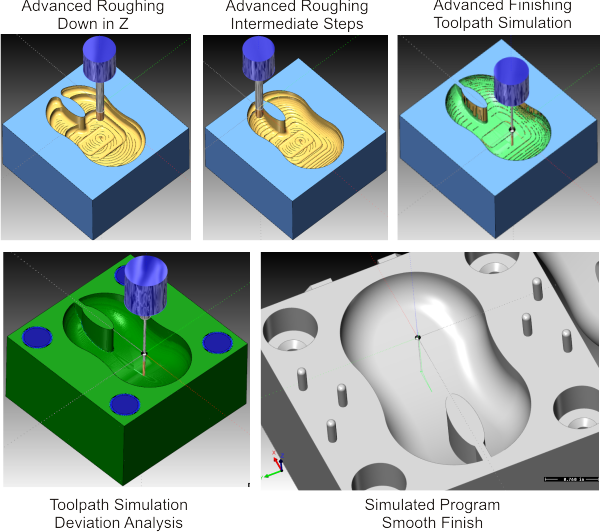 CAM software Simulation process Roughing and Finishing Simulation