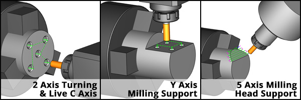 Mill-Turn-CAD-CAM-Software-Axis-Support