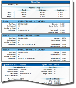 Set Up Sheet Artistic CAD-CAM Software