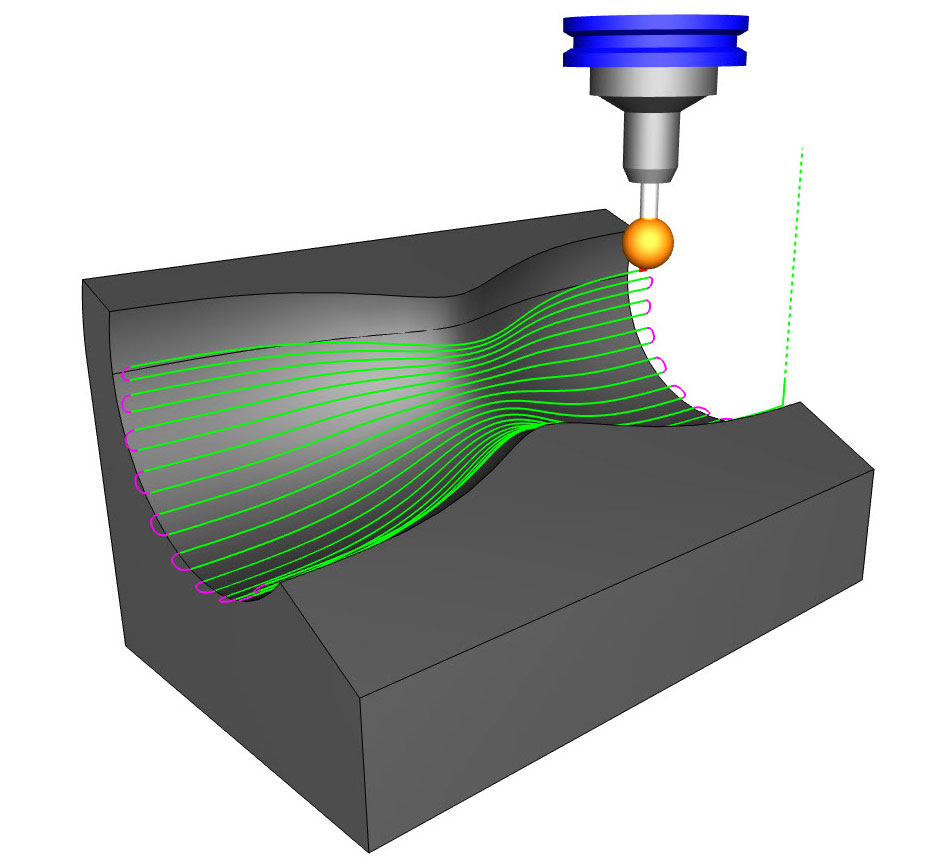 Surface Based Toolpaths Undercutting