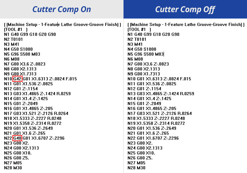 Cutter Comp On/Off
