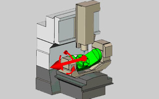 Enhanced Machine Simulation