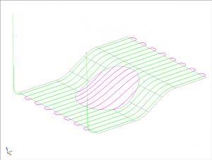 Blended Spline Link