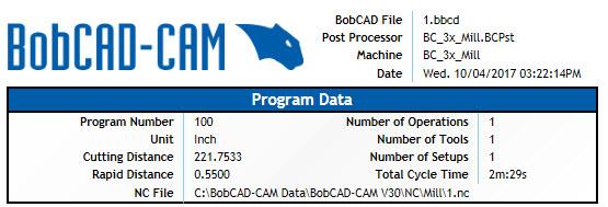 CAD-CAM Setup sheet