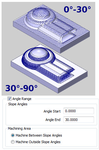CAD-CAM angle range