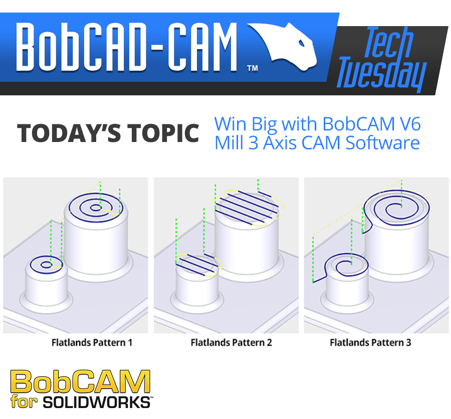 Tech Tuesday: Win Big with BobCAM V6 Mill 3 Axis CAM Software