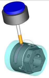 CAD-CAM OD milling