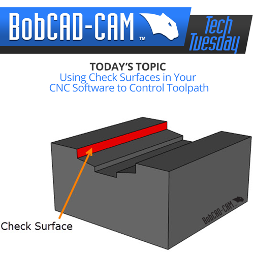 Check surfaces feature in BobCAD CNC software