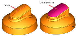 curve & drive surface