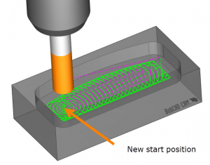 CAM software new plunge point in BobCAD