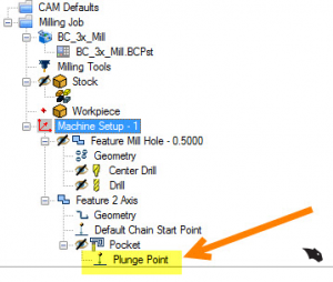 CAD-CAM menu for plunge point