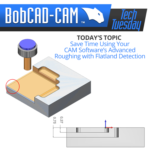 CAM software advanced rough with flatlands detection