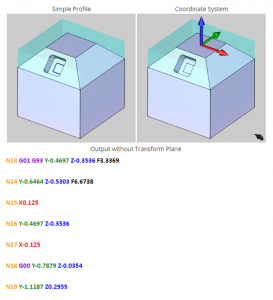 without transform plane in CAD-CAM