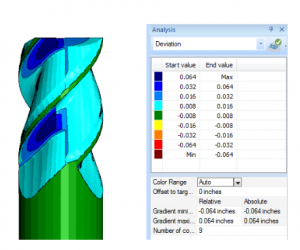 deviation analysis in bobcad cnc software