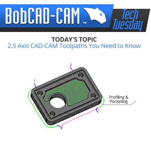 2.5 cadcam toolpath options in bobcad