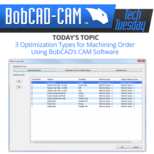 bobcad's cnc software machining order