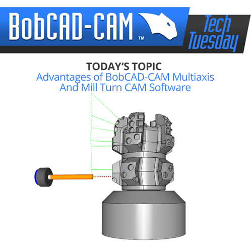 bobcad multiaxis cam software