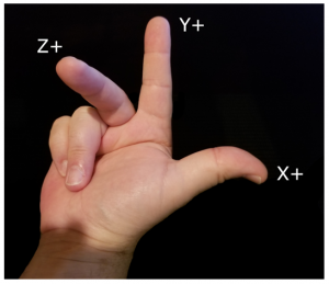 cnc software right-hand rule
