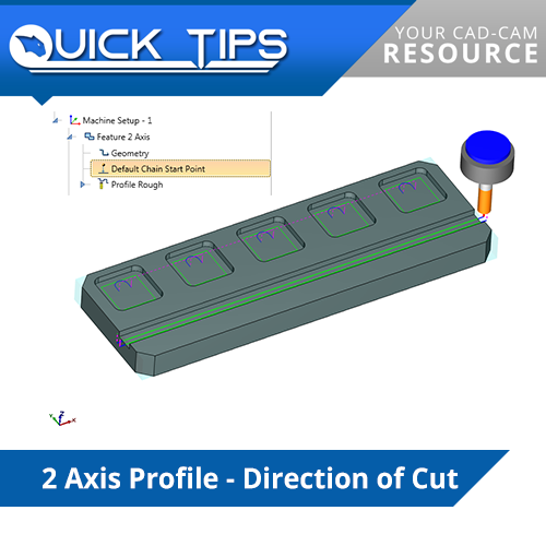 bobcad cnc software; 2 axis cut direction