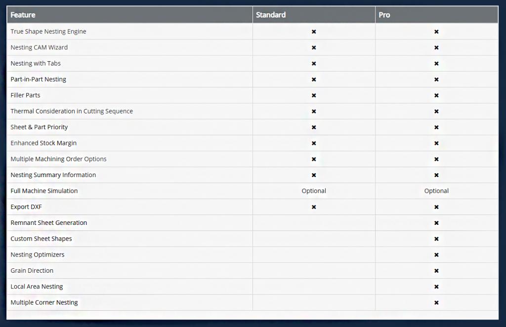 bobcad cnc software nesting module