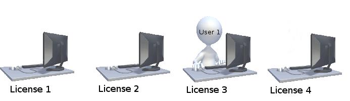 bobcad cnc software network license
