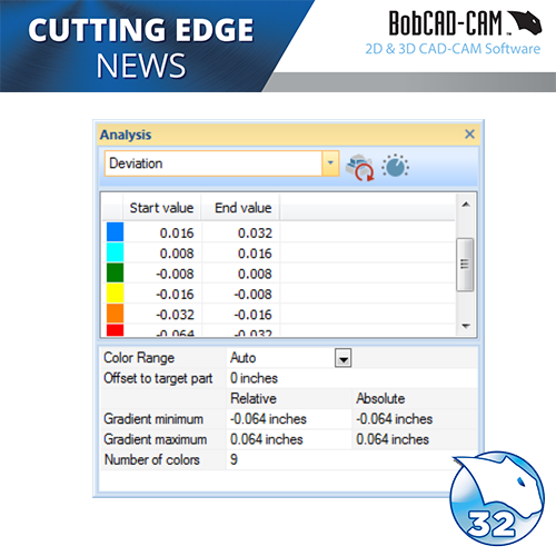 bobcad simulation & posting - v32 cnc software