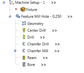 Common Hole making Cycles found in BobCAD-CAM software