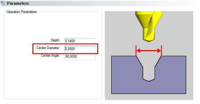 Center hole calculation for depth
