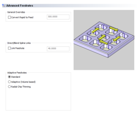Advanced Feedrates - CAM feature found in BobCAD-CAM V33