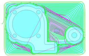Additional toolpath will be created on the flat areas of your parts